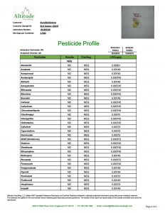 BLH Gummy Pesticide Analysis Page 2 of 2